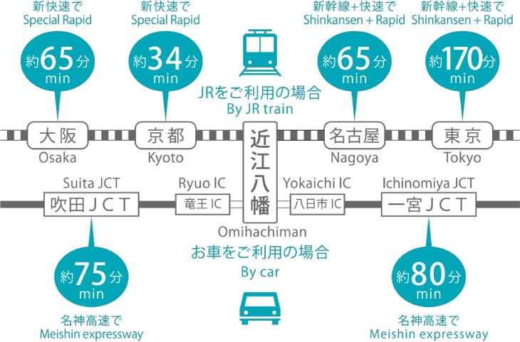 近江八幡駅まで電車・車でのアクセスについて
